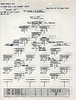 JULY 12 1944 FORMATION 2