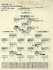 JULY 12 1944 FORMATION 1