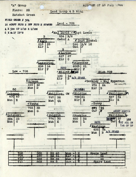 JULY 13 1944 FORMATION 1