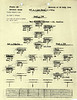 JULY 16 1944 FORMATION 2