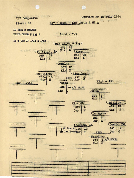 JULY 18 1944 FORMATION 2