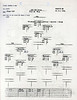 JULY 25 1944 FORMATION 4