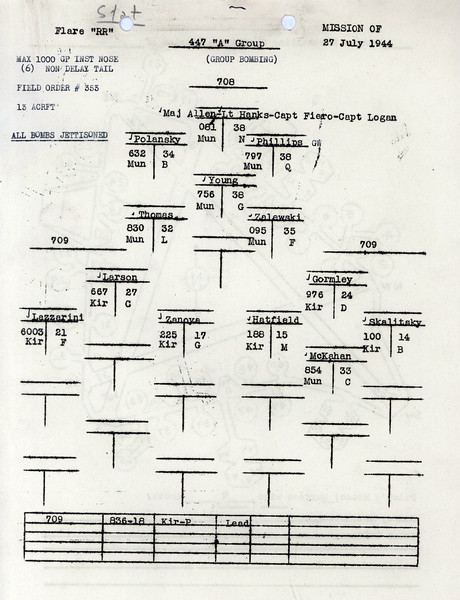 JULY 27 1944 FORMATION 2