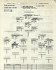 JUNE 2 1944 PM FORMATION