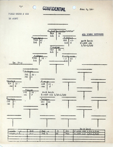 JUNE 6 1944 EARLY AM FORMATION 2