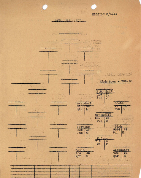 MARCH 6 1944 FORMATION 2