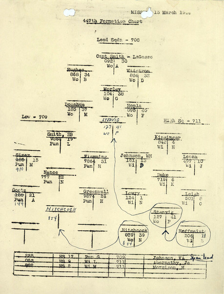 MARCH 13 1944 FORMATION