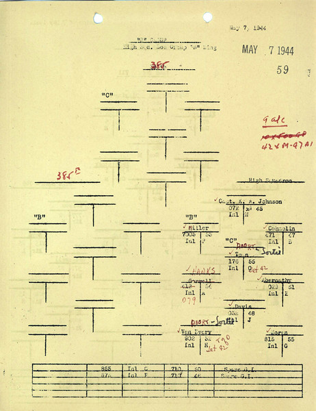 MAY 7 1944 FORMATION 1