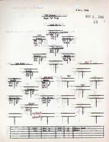 MAY 8 1944 FORMATION 2