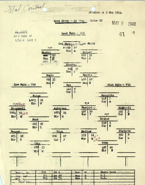 MAY 9 1944 FORMATION 1