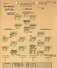 MAY 23 1944 FORMATION
