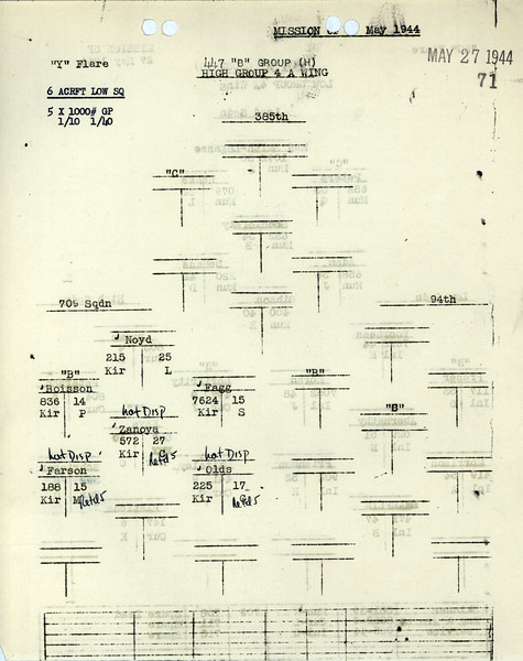 MAY 27 1944 FORMATION 2