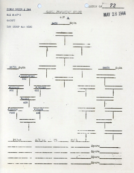 MAY 28 1944 FORMATION 2
