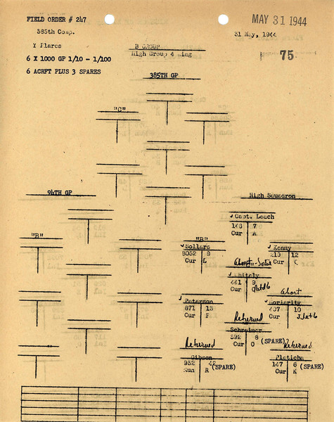MAY 31 1944 FORMATION 2