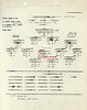 OCT 2 1944 FORMATION 2