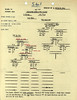 OCT 14 1944 FORMATION 3