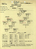 OCT 14 1944 FORMATION 1