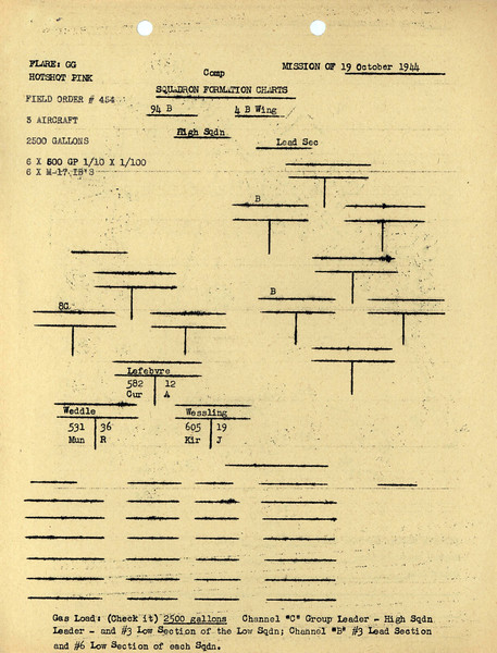 OCT 19 1944 FORMATION 2