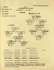 OCT 25 1944 FORMATION 3