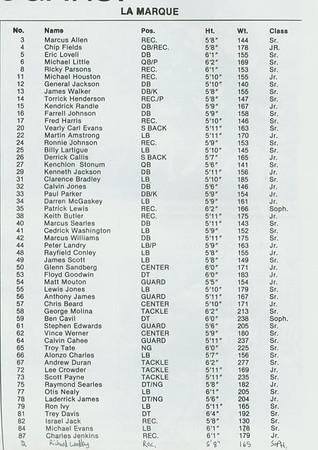 1987 Program