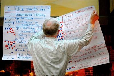 Lamorinda Sunrise Rotary November 14, 2008