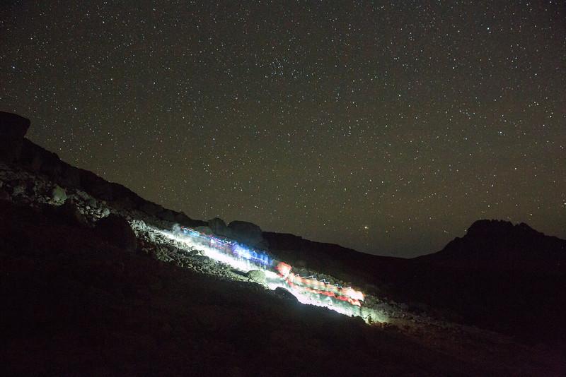 Summit Night - Mount Kilimanjaro