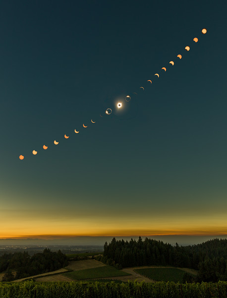 The Solar Eclipse 2017