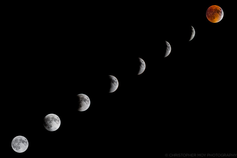 The phases of the Blood Moon eclipse