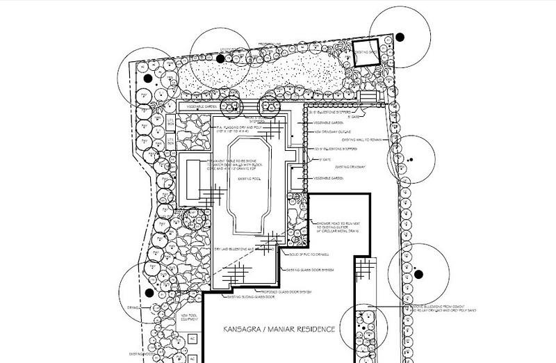 1-Landscape Master Plan