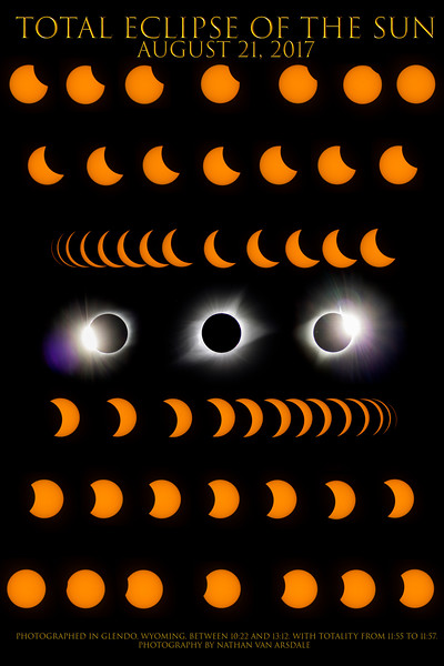 TotalEclipseAugust212017_Poster