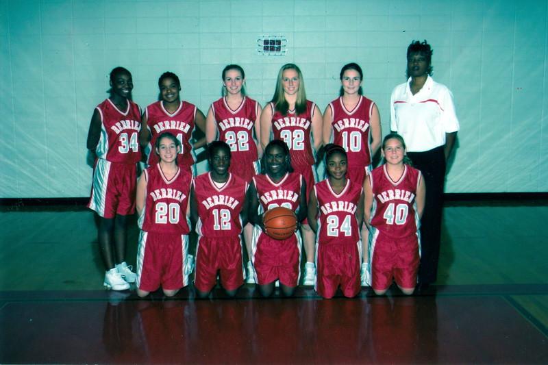 2007-08 BHS Girls JV Basketball Team
