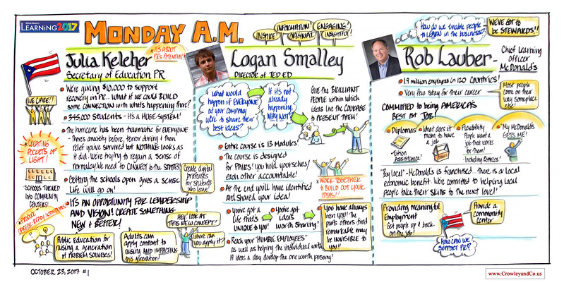 Learning 2017 Graphic Notes