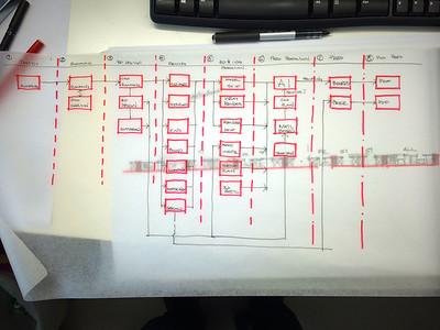 Workflow Planning