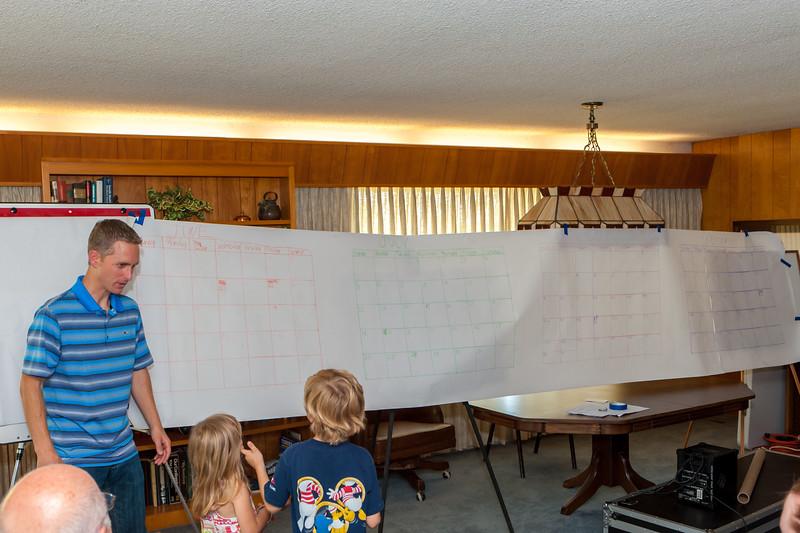 Day 2 of RiverCross Church Leadership Retreat