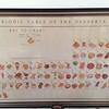 Periodic Chart of Desserts