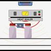 Line Patrolman - Induction Sealing Process Validation Tool
