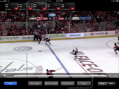 Used at 'http://www.bradfordbenn.com/2011/10/difficult-NHL-fan