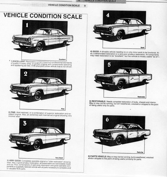 USA - 2007 Price Guide - Vehicle Condition Information