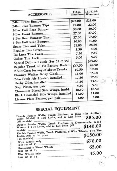 USA - Wash. / Idaho Prices - Back