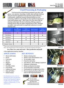 Food Processing & Packaging