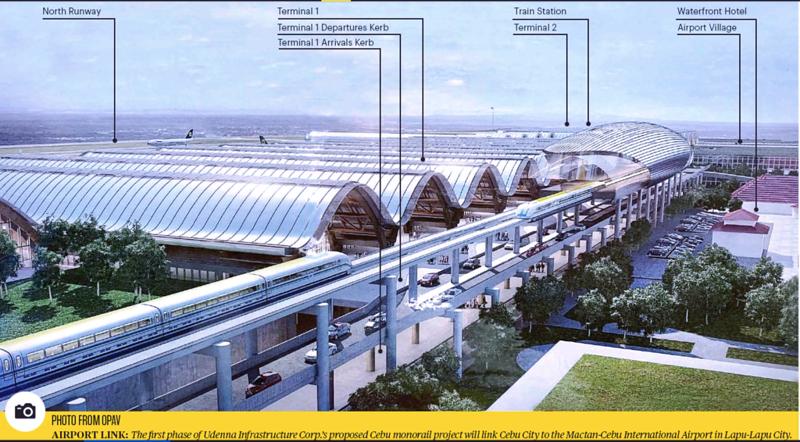 Mactan-Cebu International Airport and monorail