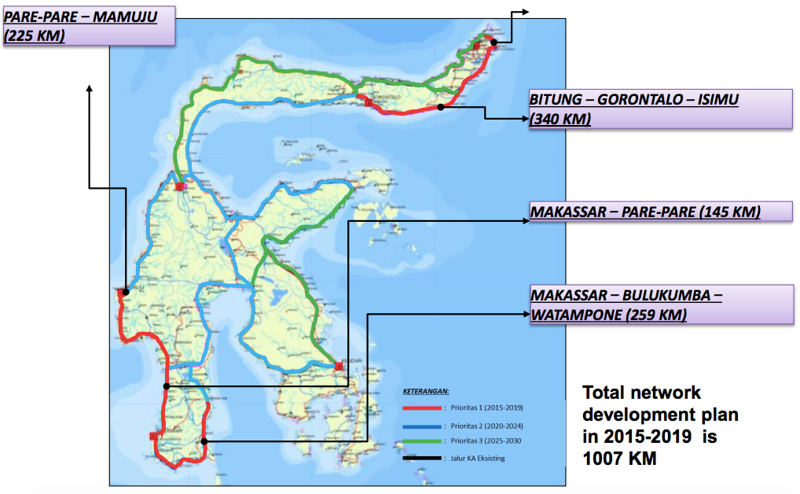 Trans Sulawesi Railway Program