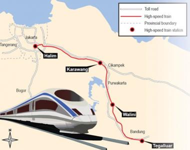 Initial Plan Jakarta-Bandung High-Speed Railway Project: