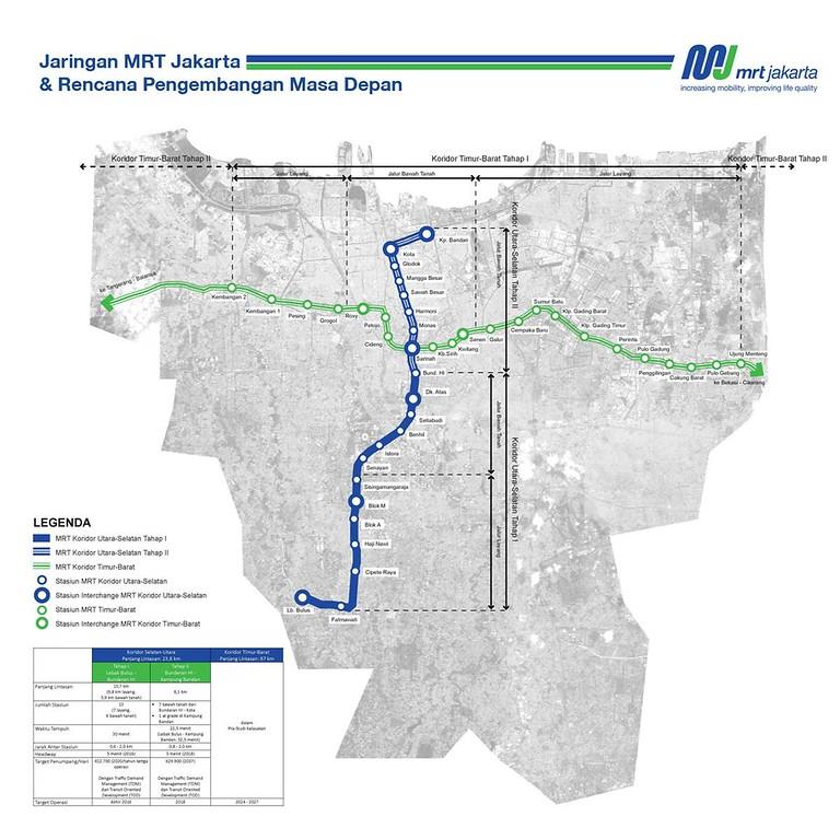 Jakarta MRT Map