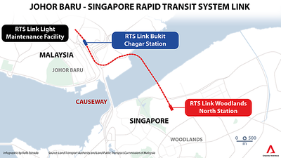 RTS Map