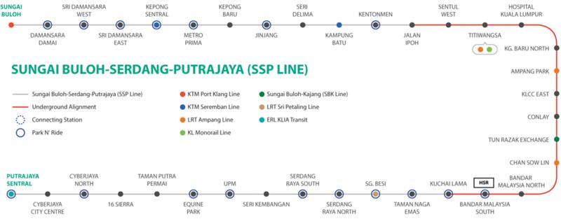 MRT Sungai Buloh-Serdang-Putrajaya Line
