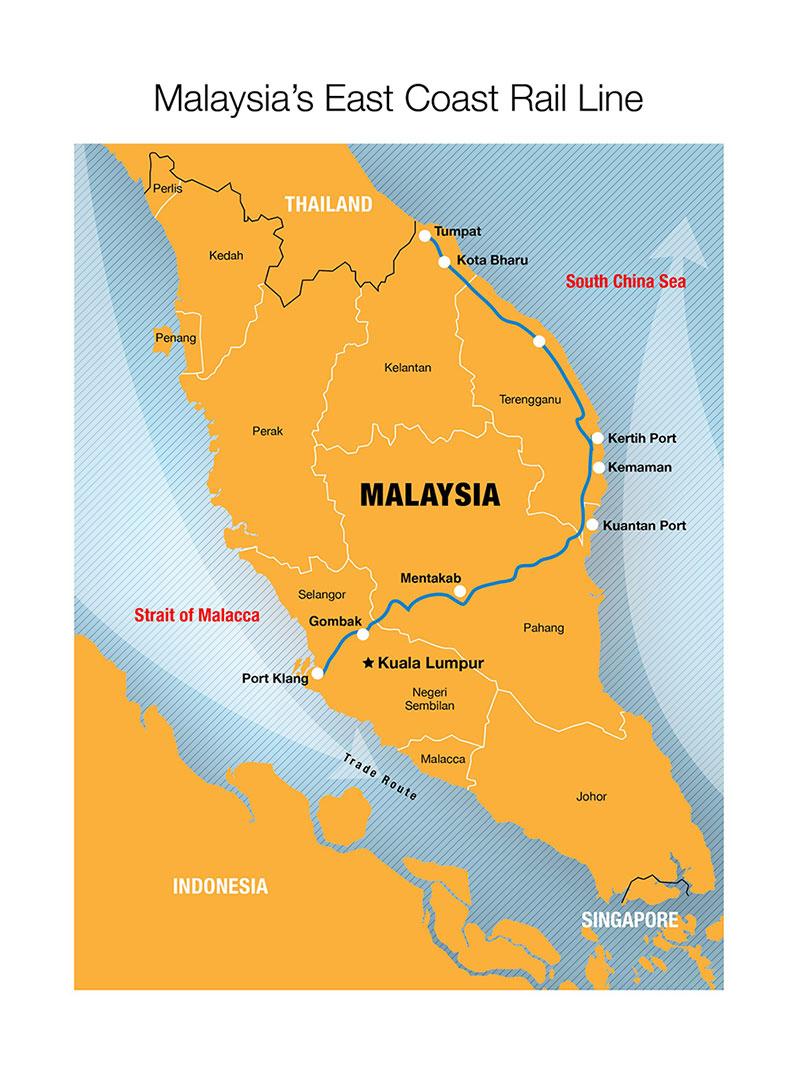 Malaysia's East Coast Rail Line