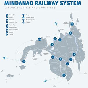 Mindanao Railway System Map