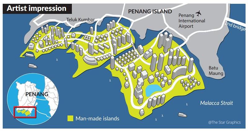 Penang South Islands (artist impression)