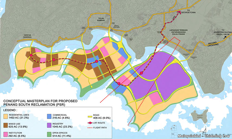 Penang's South Reclamation Scheme